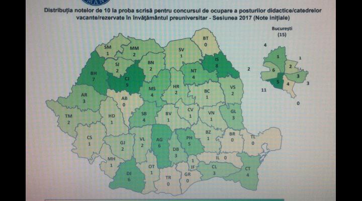 5 note de 10 la titularizare în județul Prahova. 51,52% dintre candidați au note peste 7 sau egale cu 7