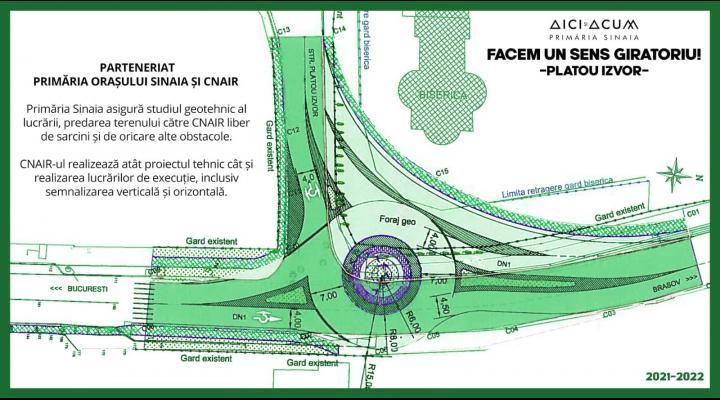 Sens giratoriu la Sinaia, la intersecția Platou Izvor cu DN1/Când vor începe lucrările