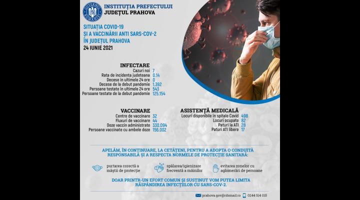 Informare de presă privind situația COVID-19 și a vaccinării anti SARS-CoV-2, în Prahova, 24 iunie 2021
