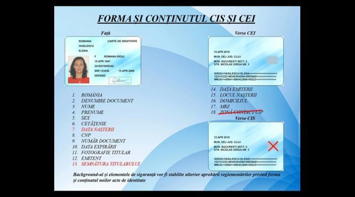 Românii ar putea avea de anul viitor un nou tip de cărți de identitate, cu mai multe informații incluse