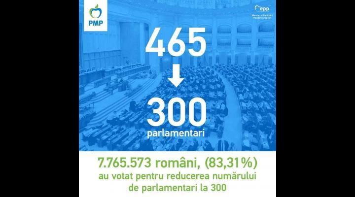 Bozianu: Îi rog public pe colegii mei deputați de toate culorile politice să voteze acest proiect de lege care reflectă voința a milioane de oameni