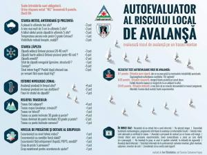 Salvamont România: Atenție! Pericol de avalanșe!
