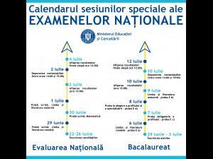 Sesiuni speciale pentru examenele naționale/Vezi calendarul