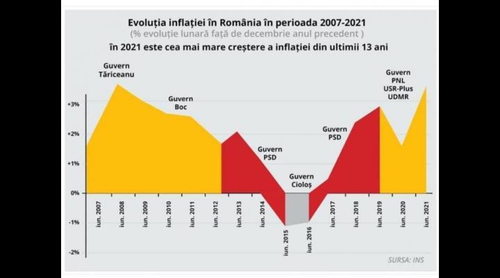Deputatul PSD Bogdan Toader despre modul in care este gestionata situatia economica a Romaniei