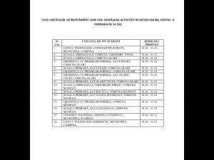 Lista unităților de învătământ care au trecut la predarea online